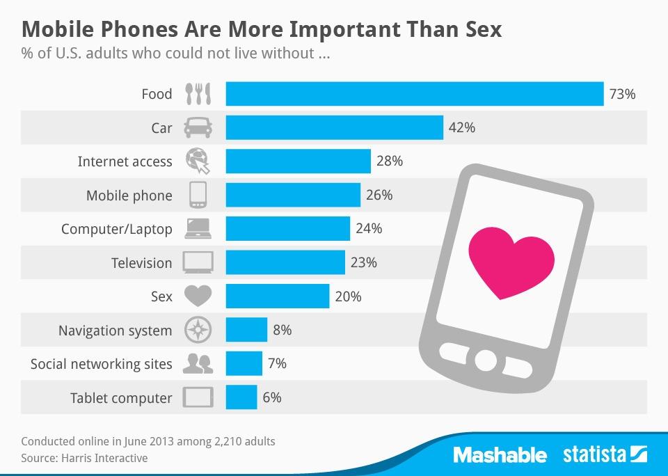telefoane mobile sex internet tableta facebook